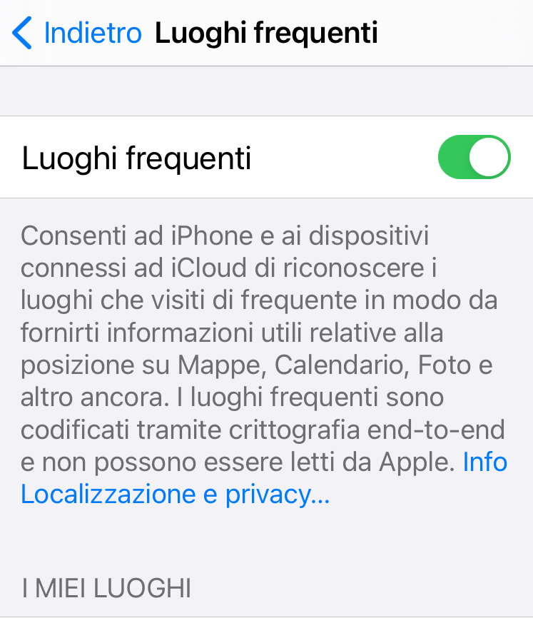 luoghi frequenti
